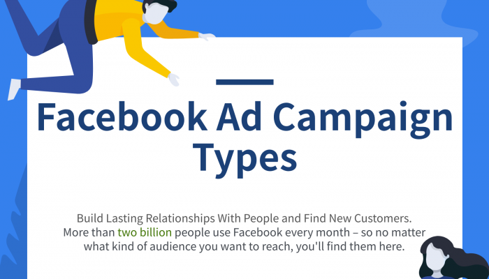 Facebook Ad Campaign Types
